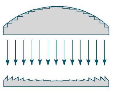Термоакустические модели стирлингов - Страница 9 Fresnel
